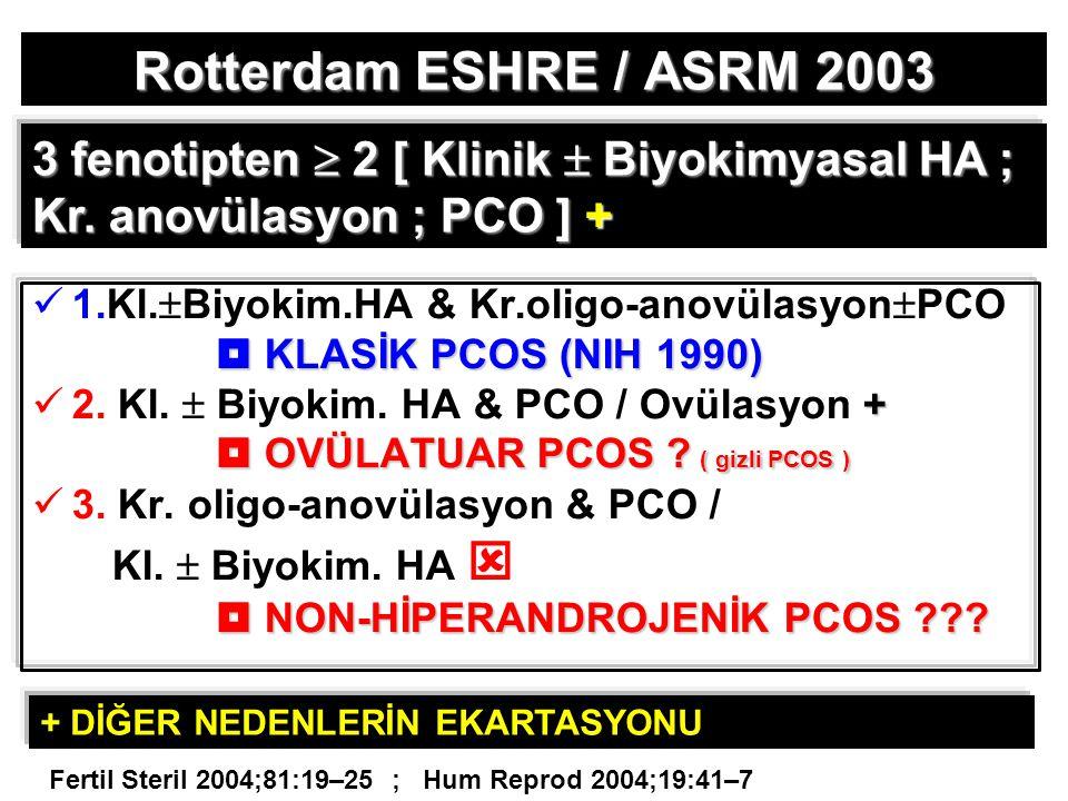Rotterdam ESHRE / ASRM 2003 3 fenotipten  2 [ Klinik  Biyokimyasal HA ; Kr. anovülasyon ; PCO ] +
